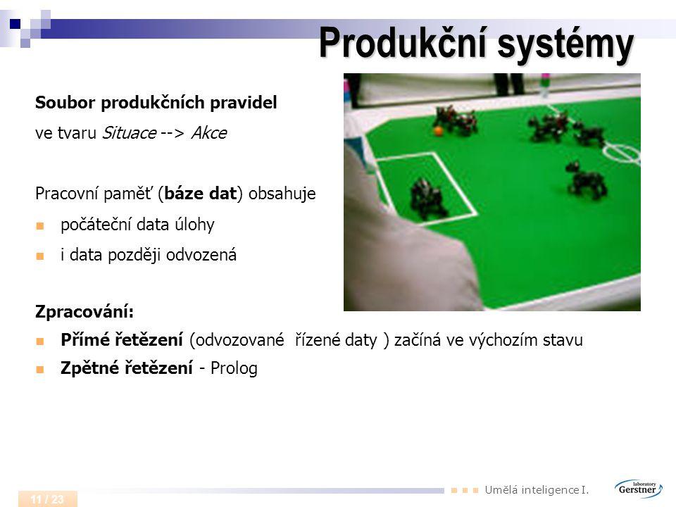 Produkční systémy Soubor produkčních pravidel