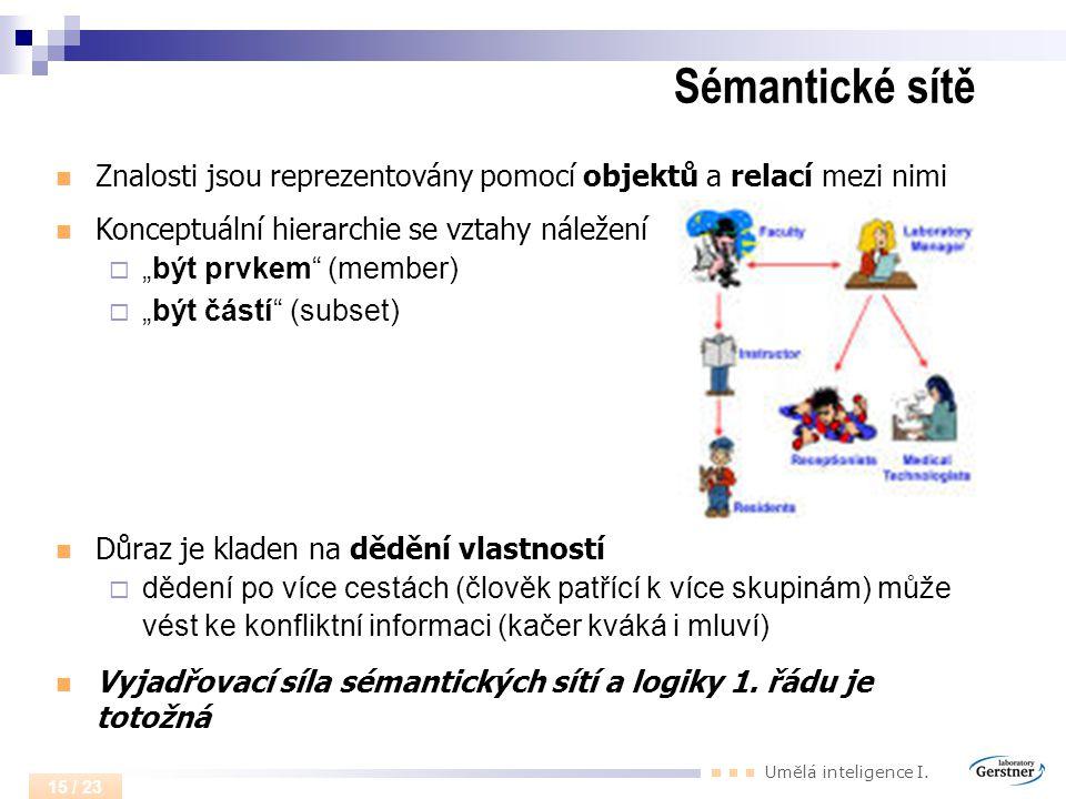 Sémantické sítě Znalosti jsou reprezentovány pomocí objektů a relací mezi nimi. Konceptuální hierarchie se vztahy náležení.