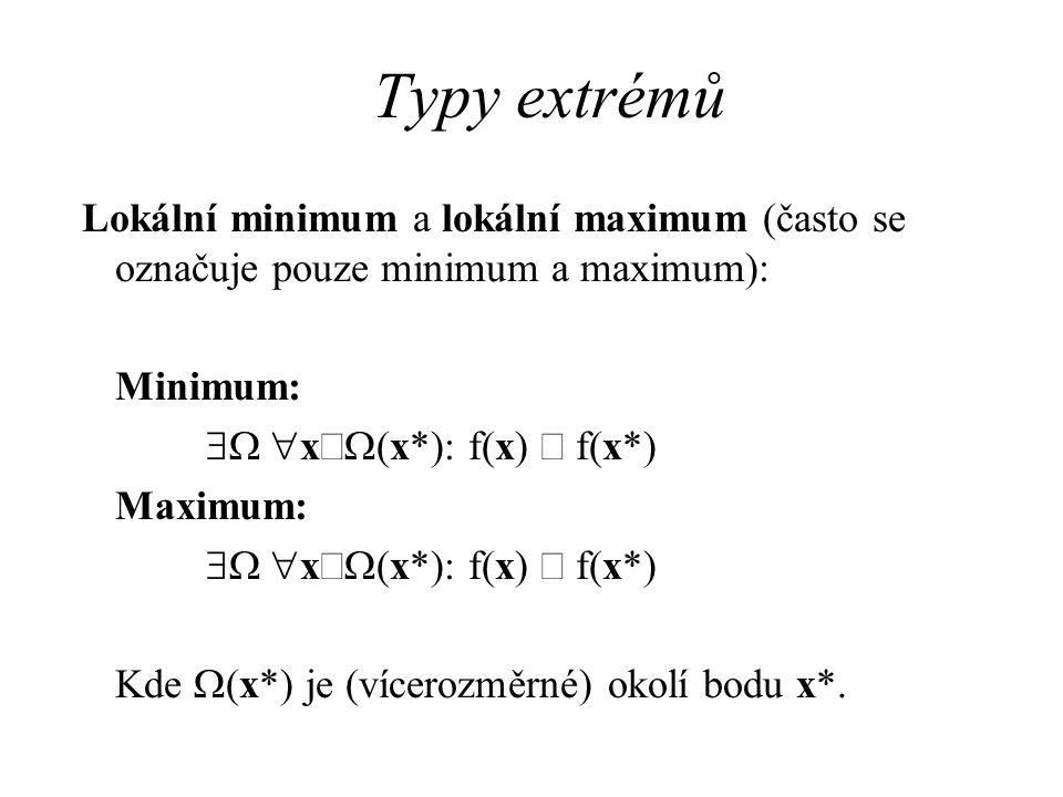 Typy extrémů Lokální minimum a lokální maximum (často se označuje pouze minimum a maximum): Minimum: