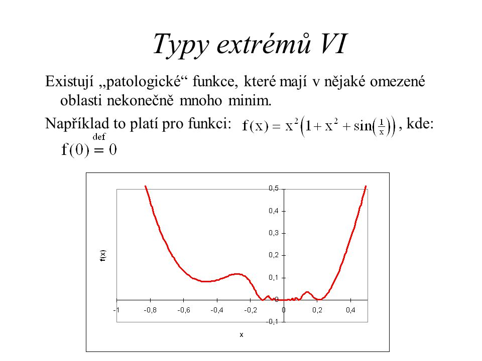 """Typy extrémů VI Existují """"patologické funkce, které mají v nějaké omezené oblasti nekonečně mnoho minim."""