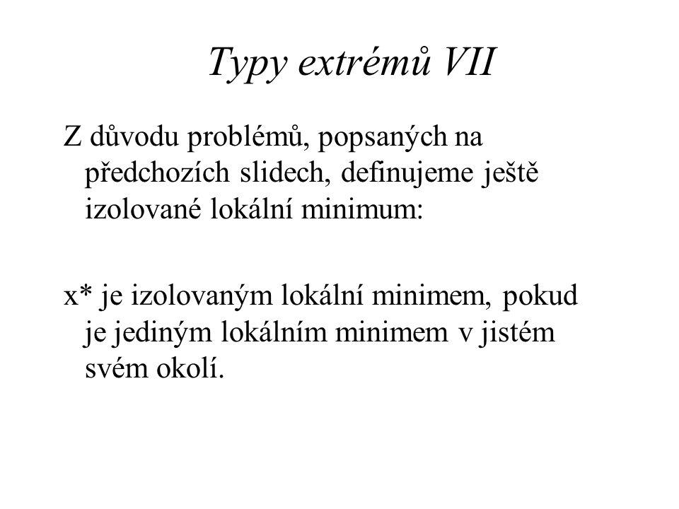 Typy extrémů VII Z důvodu problémů, popsaných na předchozích slidech, definujeme ještě izolované lokální minimum: