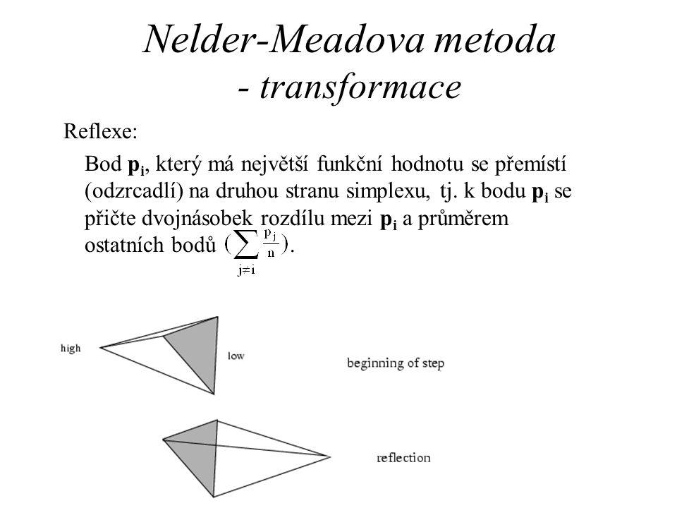 Nelder-Meadova metoda - transformace