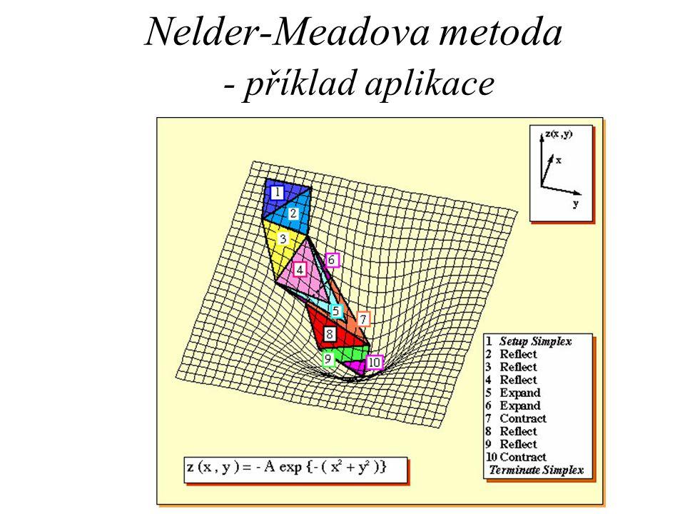 Nelder-Meadova metoda - příklad aplikace