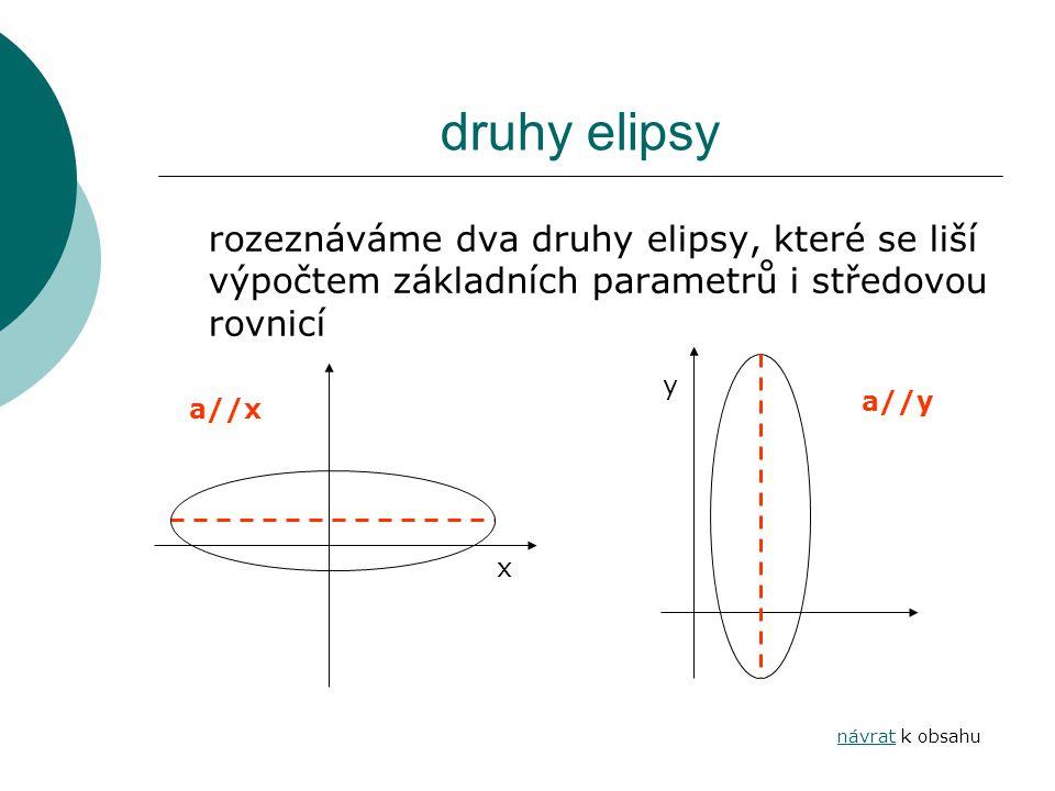 druhy elipsy rozeznáváme dva druhy elipsy, které se liší výpočtem základních parametrů i středovou rovnicí.