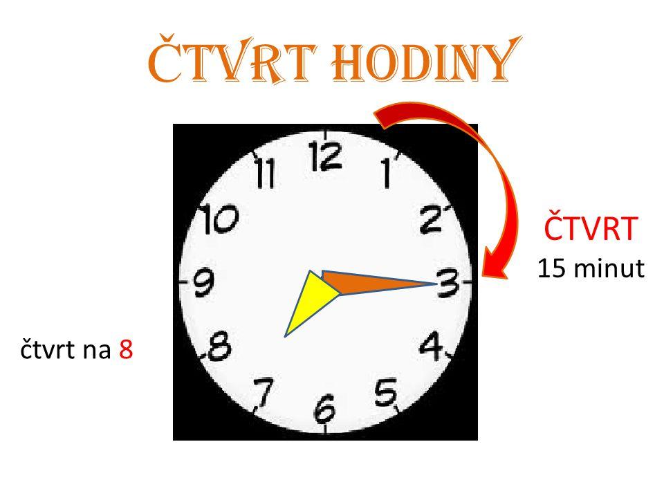 ČTVRT HODINY ČTVRT 15 minut čtvrt na 8