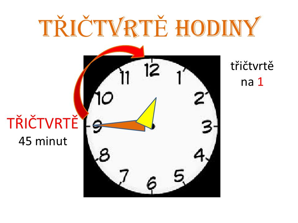 TŘIČTVRTĚ HODINY třičtvrtě na 1 TŘIČTVRTĚ 45 minut
