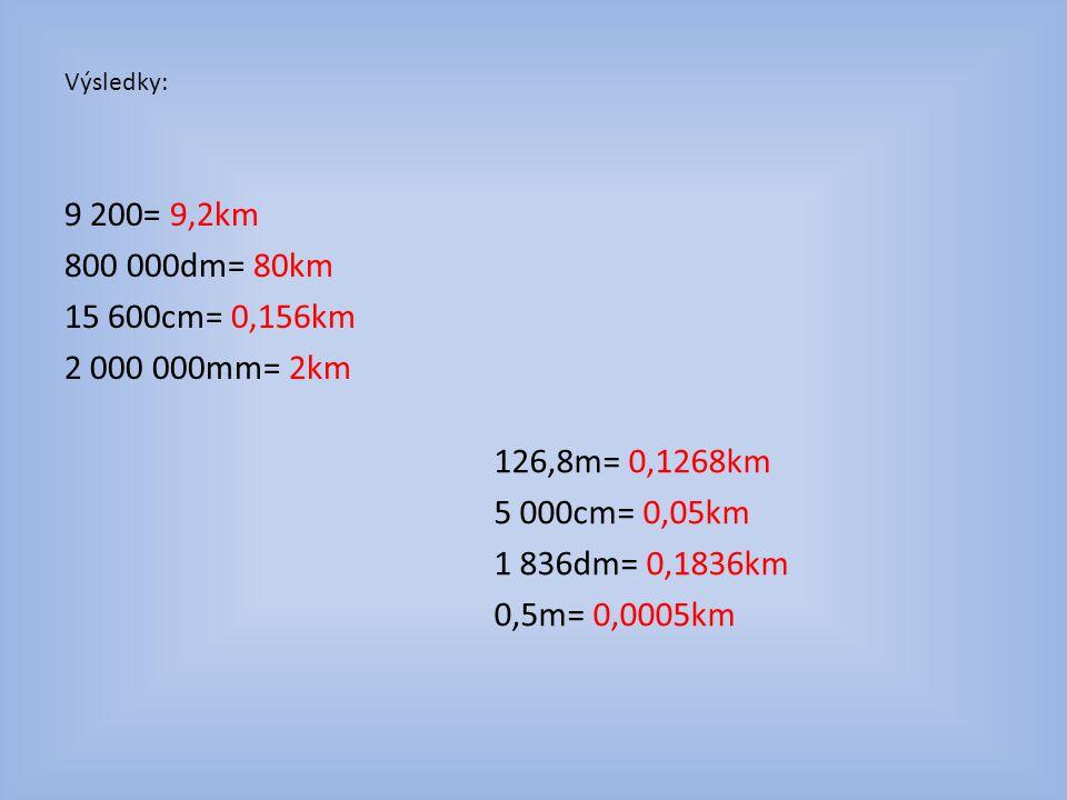 Výsledky: 9 200= 9,2km 800 000dm= 80km 15 600cm= 0,156km 2 000 000mm= 2km 126,8m= 0,1268km 5 000cm= 0,05km 1 836dm= 0,1836km 0,5m= 0,0005km