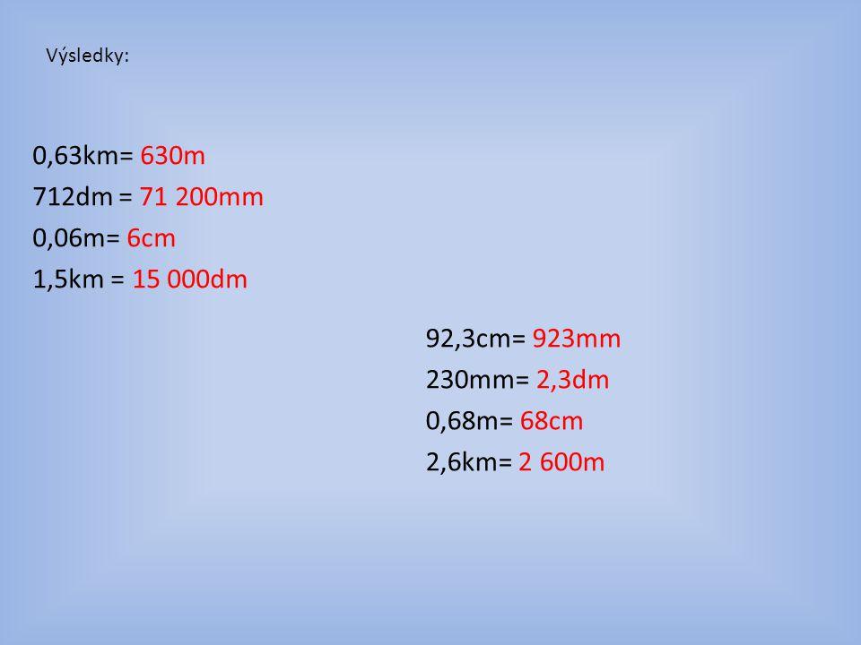 Výsledky: 0,63km= 630m 712dm = 71 200mm 0,06m= 6cm 1,5km = 15 000dm 92,3cm = 923mm 230mm= 2,3dm 0,68m= 68cm 2,6km= 2 600m