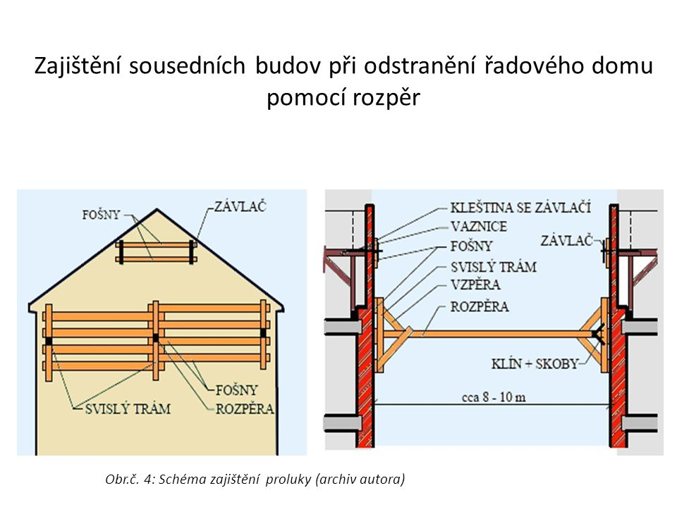 Zajištění sousedních budov při odstranění řadového domu pomocí rozpěr