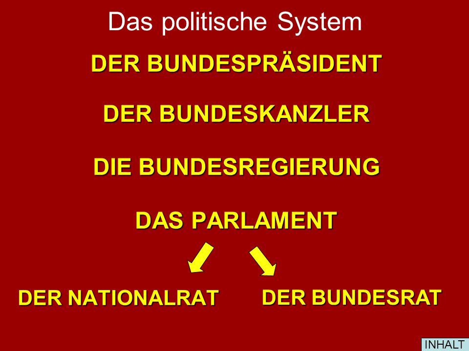 Das politische System DER BUNDESPRÄSIDENT DER BUNDESKANZLER