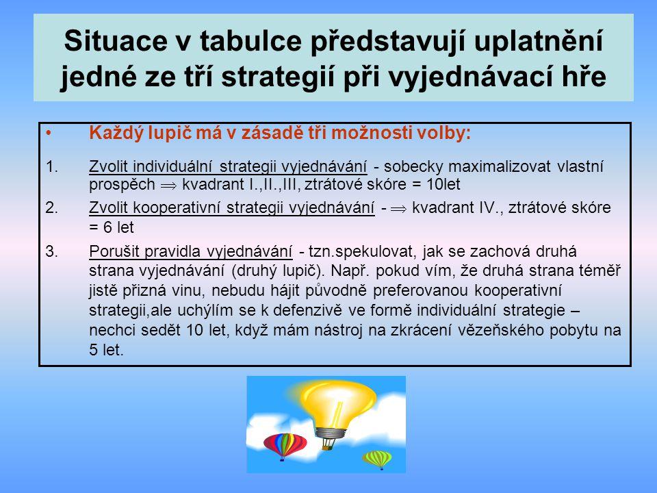 Situace v tabulce představují uplatnění jedné ze tří strategií při vyjednávací hře