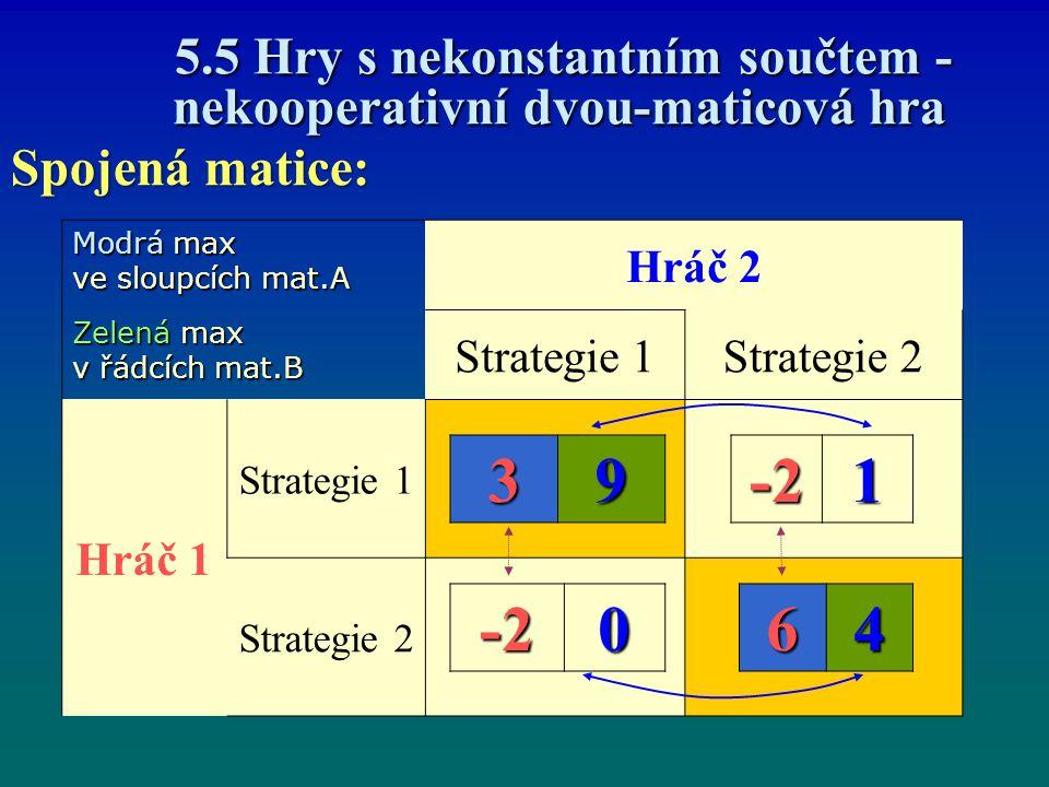 5.5 Hry s nekonstantním součtem - nekooperativní dvou-maticová hra