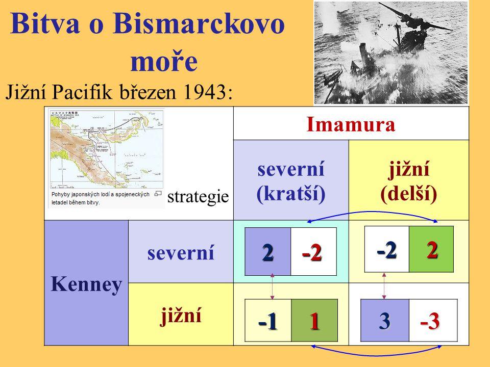 Bitva o Bismarckovo moře