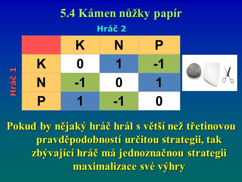 5.4 Kámen nůžky papír Hráč 2. K. N. P. 1. -1. Hráč 1.