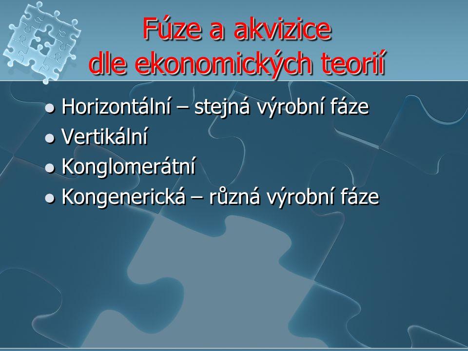 Fúze a akvizice dle ekonomických teorií