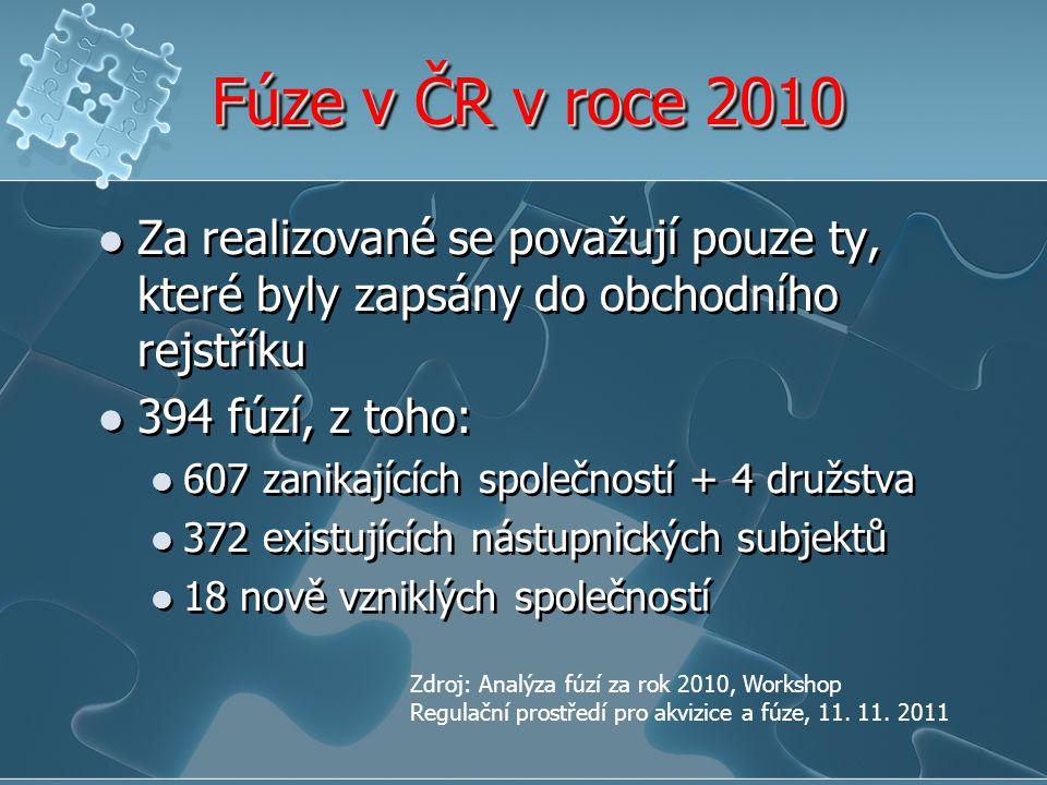 Fúze v ČR v roce 2010 Za realizované se považují pouze ty, které byly zapsány do obchodního rejstříku.
