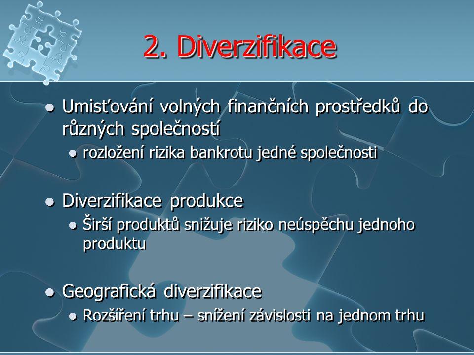 2. Diverzifikace Umisťování volných finančních prostředků do různých společností. rozložení rizika bankrotu jedné společnosti.