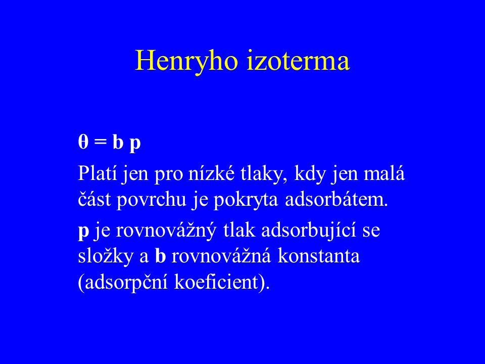 Henryho izoterma θ = b p. Platí jen pro nízké tlaky, kdy jen malá část povrchu je pokryta adsorbátem.