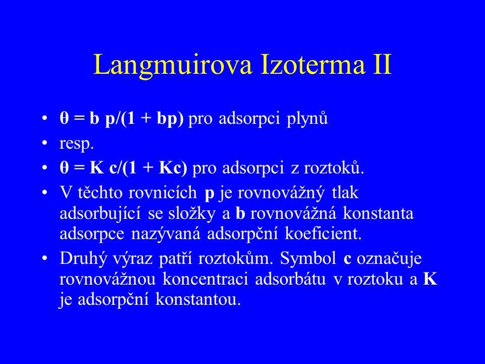 Langmuirova Izoterma II