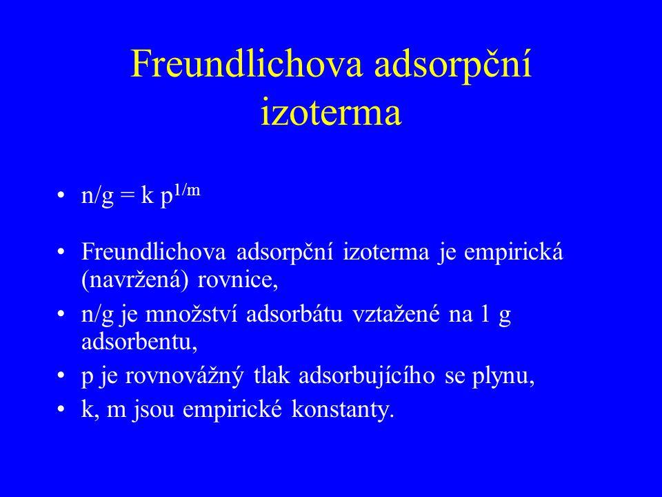 Freundlichova adsorpční izoterma
