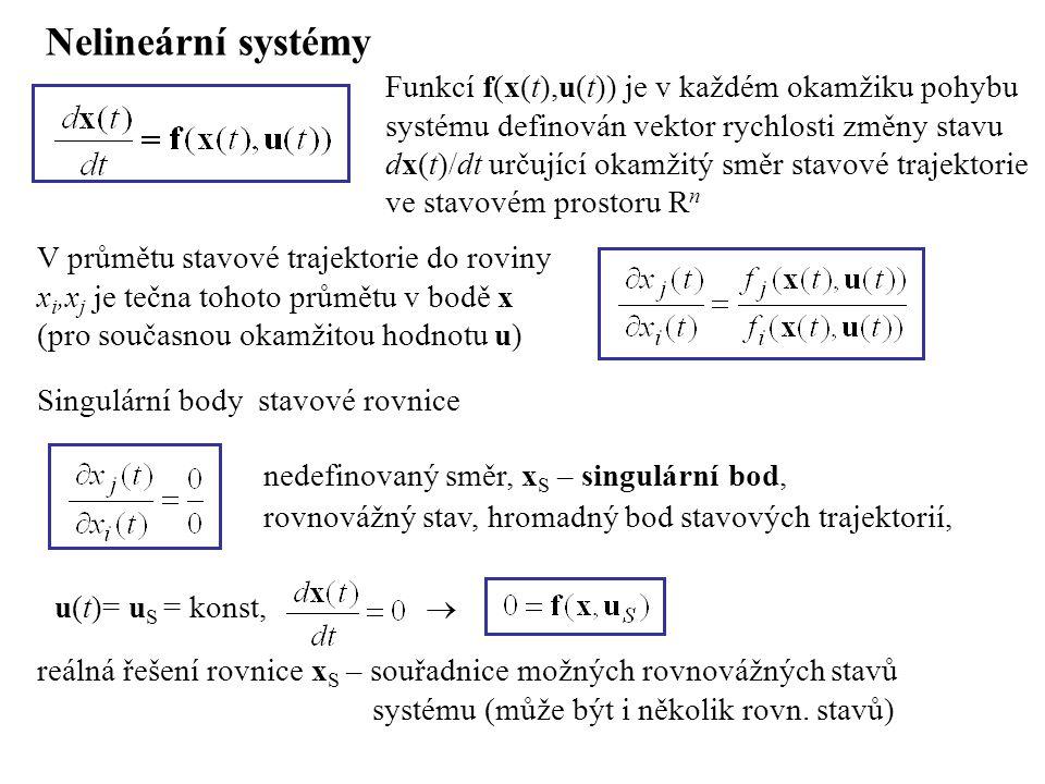 Nelineární systémy