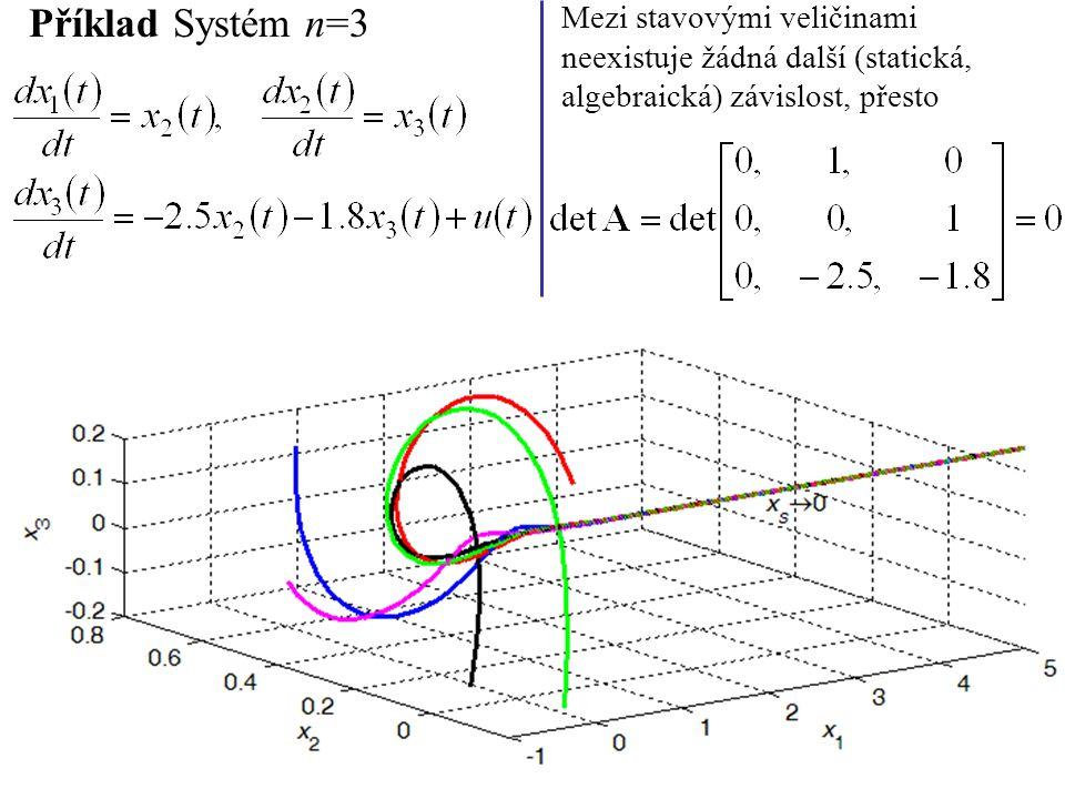 Příklad Systém n=3 Mezi stavovými veličinami neexistuje žádná další (statická, algebraická) závislost, přesto.