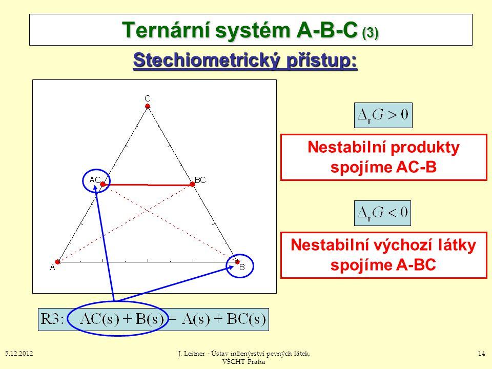 Ternární systém A-B-C (3)