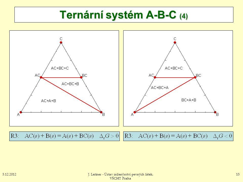 Ternární systém A-B-C (4)