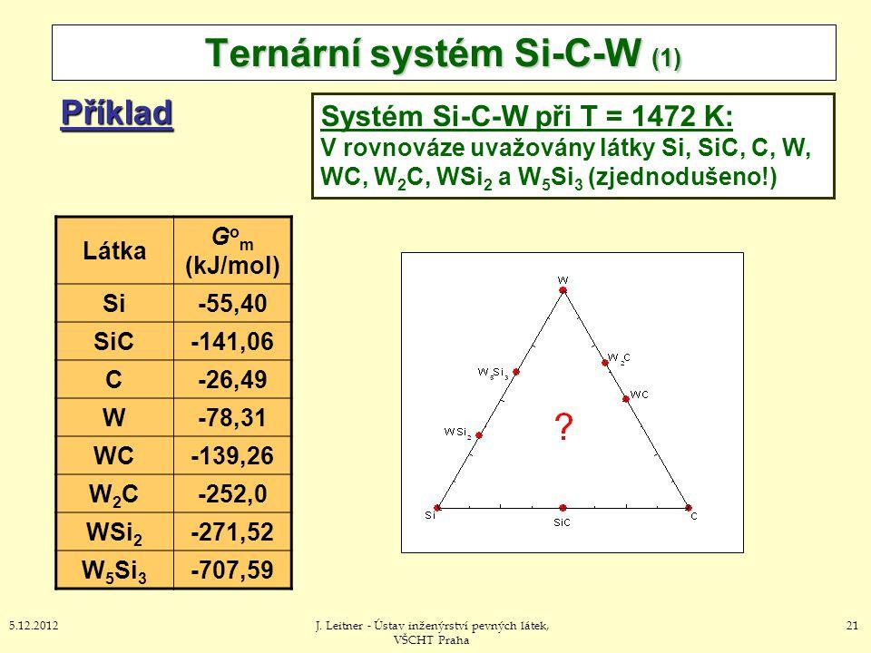 Ternární systém Si-C-W (1)