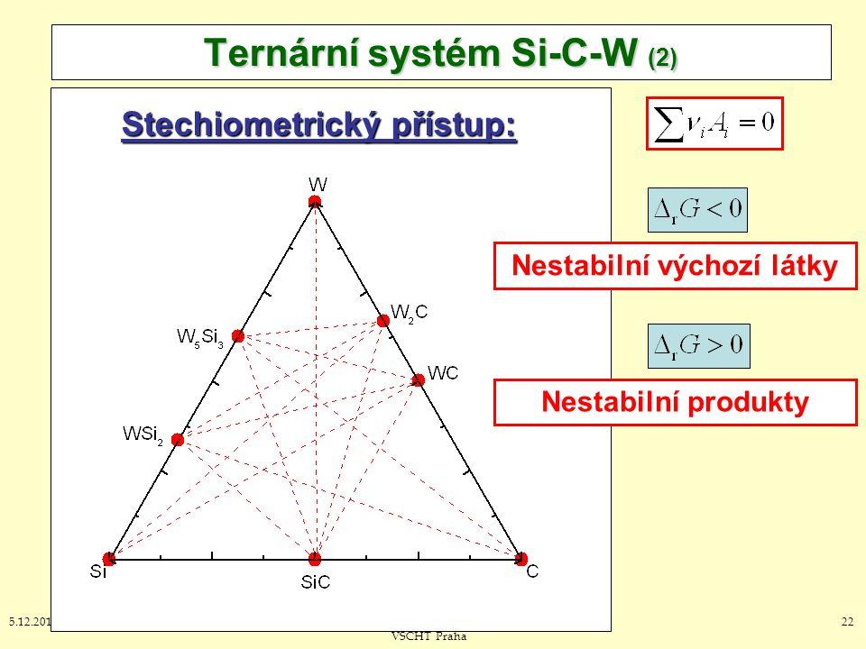 Ternární systém Si-C-W (2)