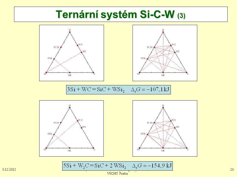 Ternární systém Si-C-W (3)