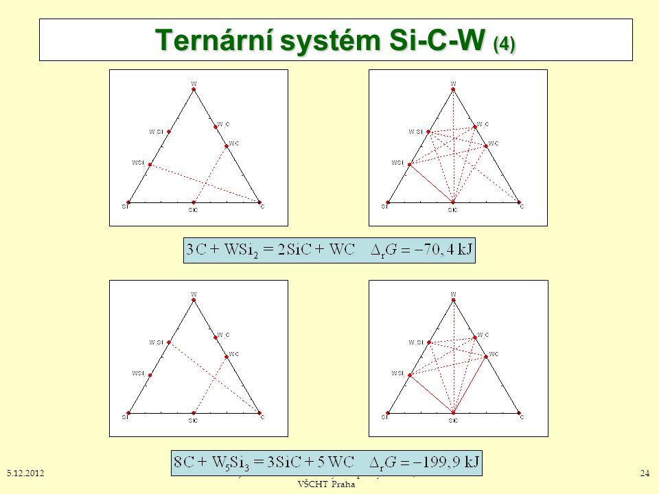 Ternární systém Si-C-W (4)
