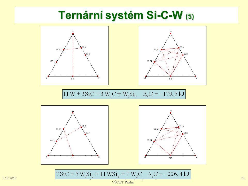 Ternární systém Si-C-W (5)