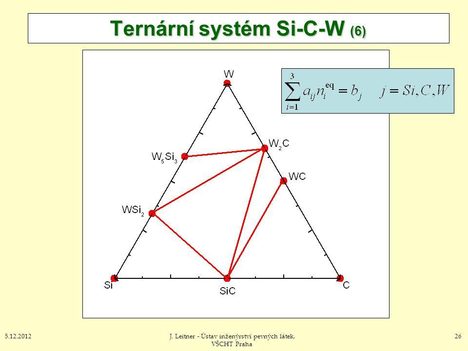 Ternární systém Si-C-W (6)