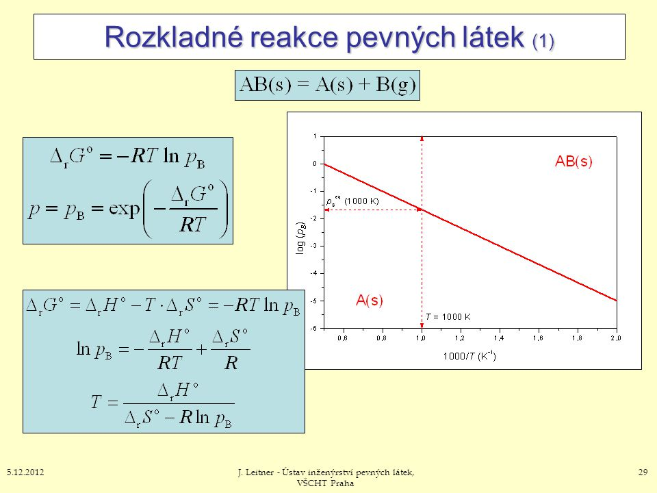Rozkladné reakce pevných látek (1)