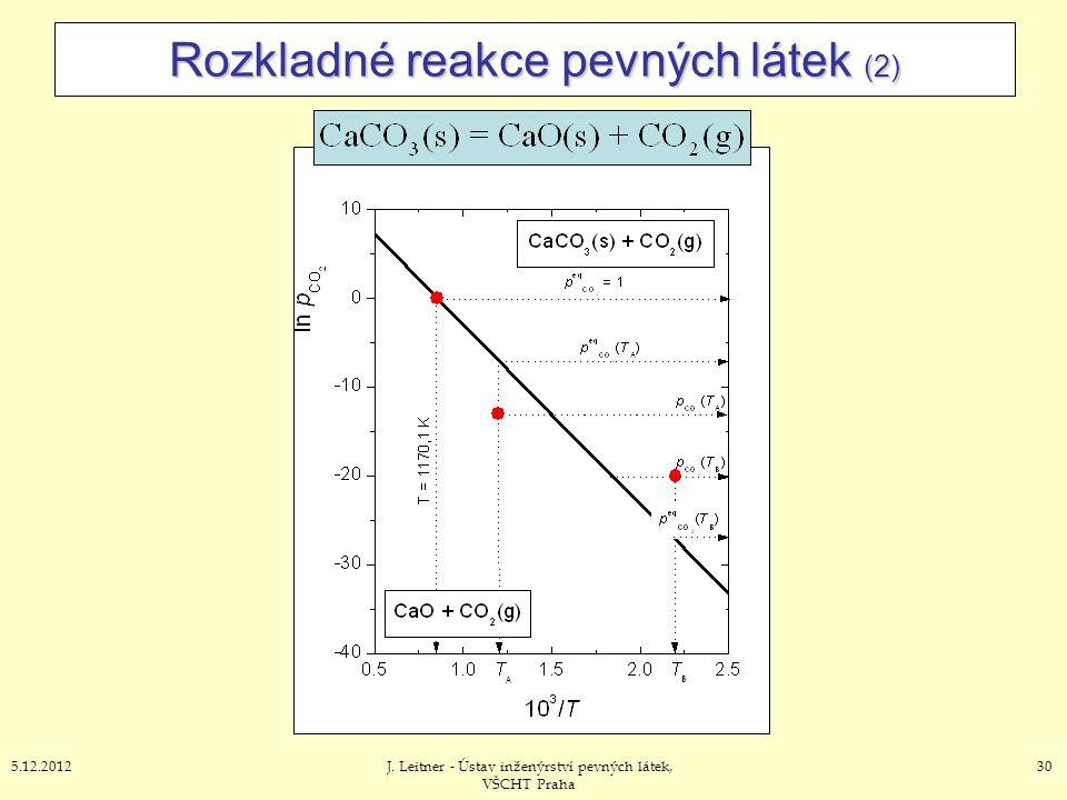 Rozkladné reakce pevných látek (2)