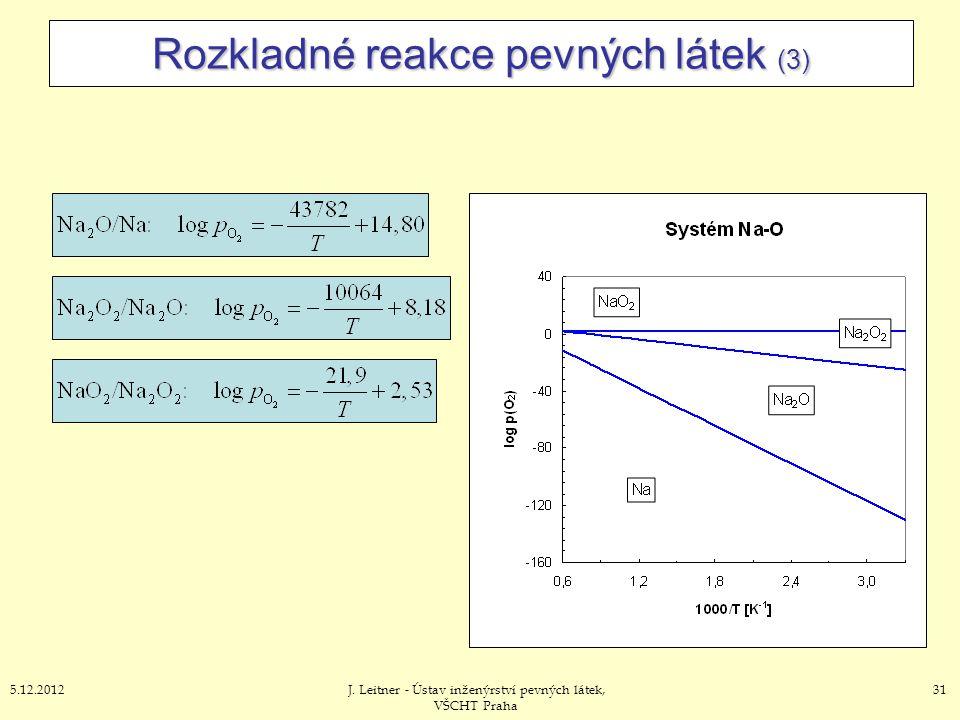 Rozkladné reakce pevných látek (3)