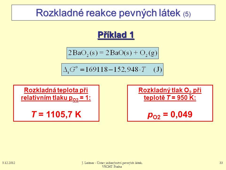 Rozkladné reakce pevných látek (5)