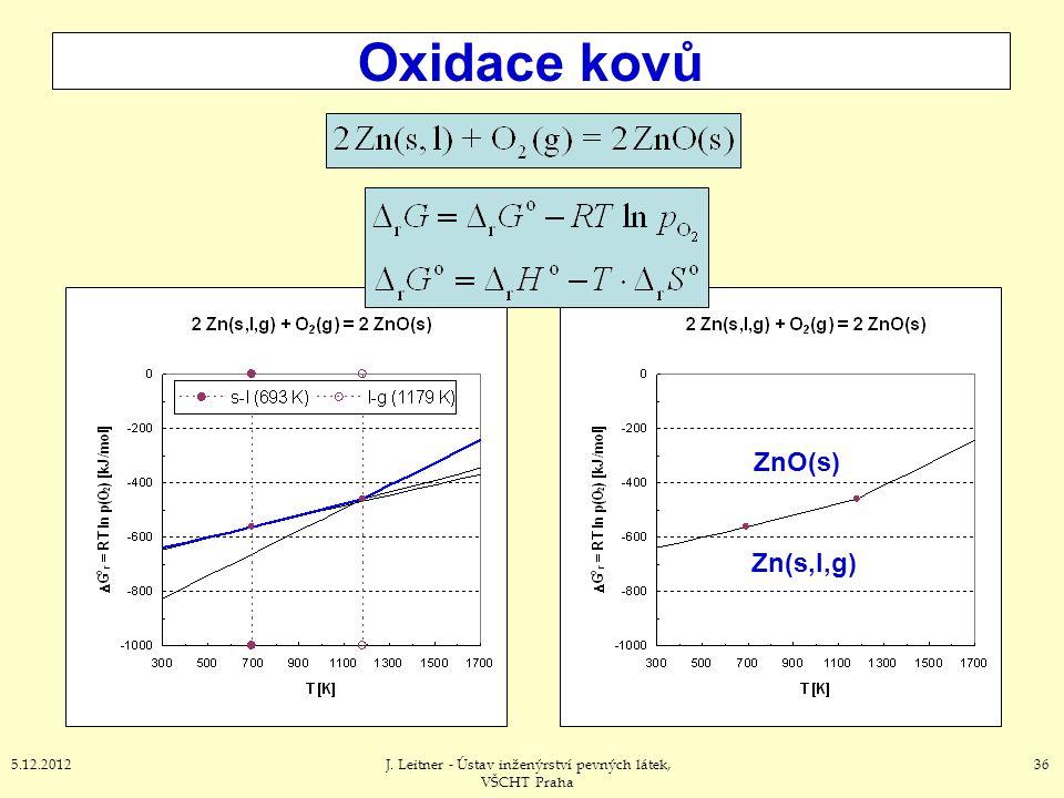 Oxidace kovů ZnO(s) Zn(s,l,g) M B