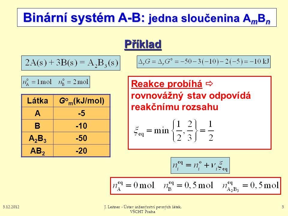 Binární systém A-B: jedna sloučenina AmBn