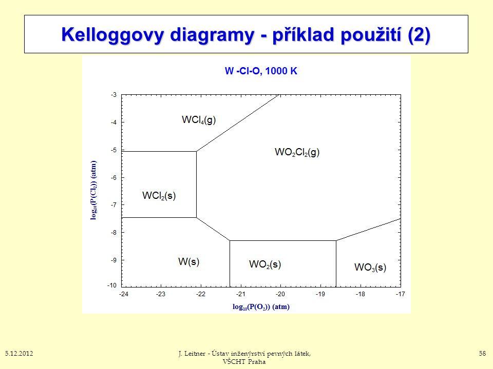 Kelloggovy diagramy - příklad použití (2)