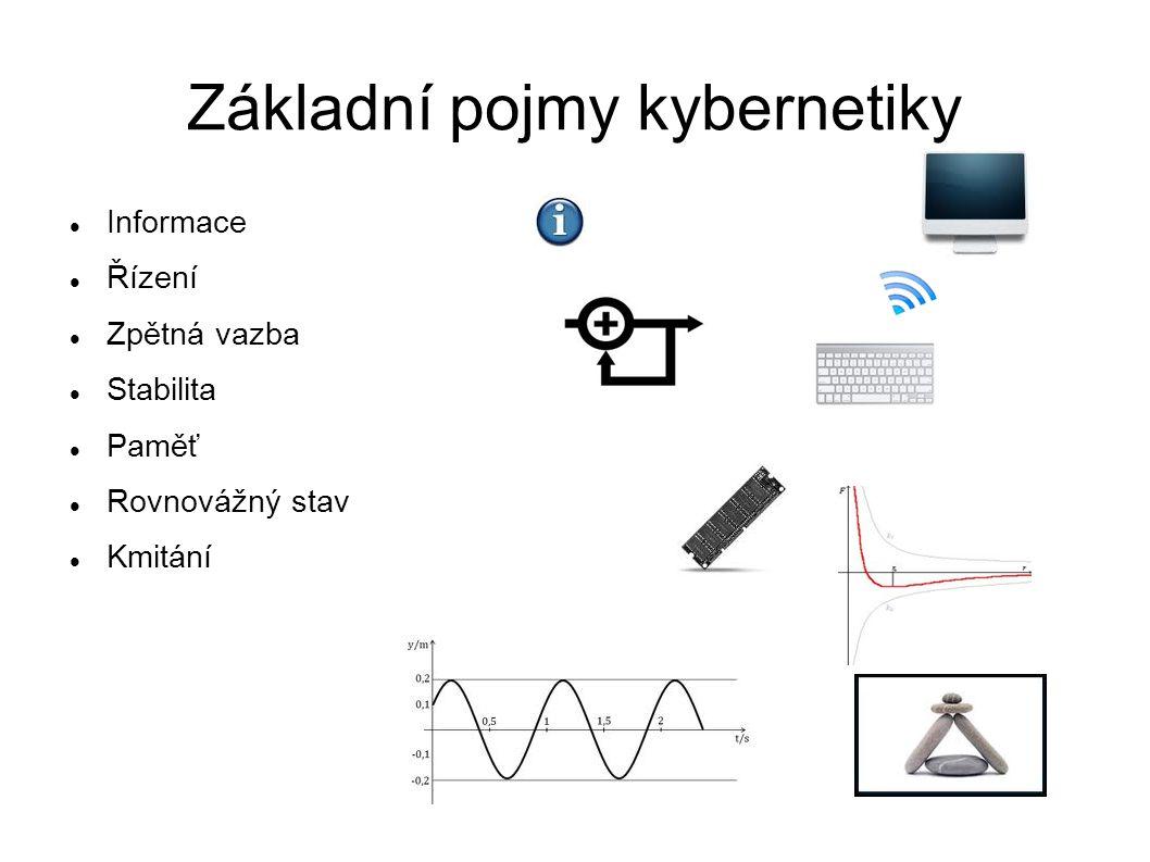 Základní pojmy kybernetiky