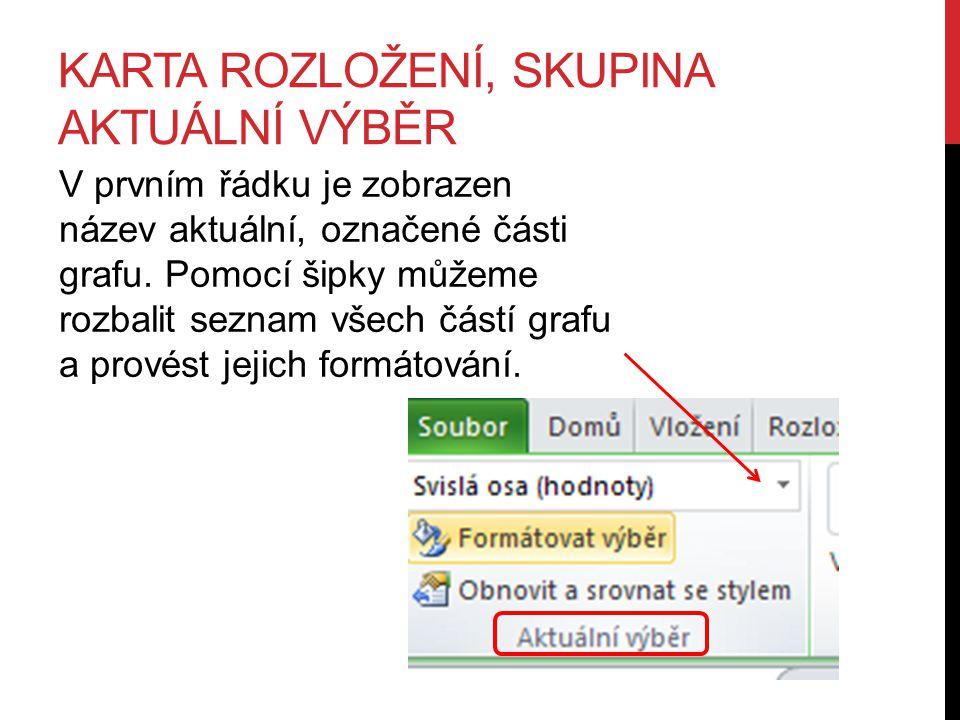 Karta rozložení, skupina Aktuální výběr