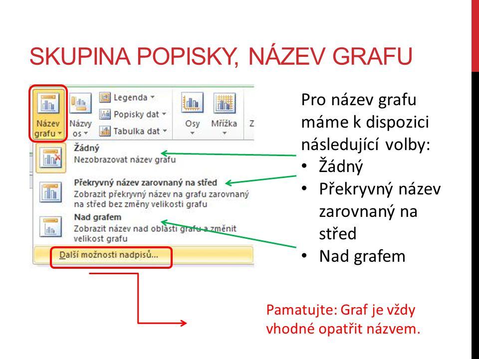 Skupina Popisky, Název grafu