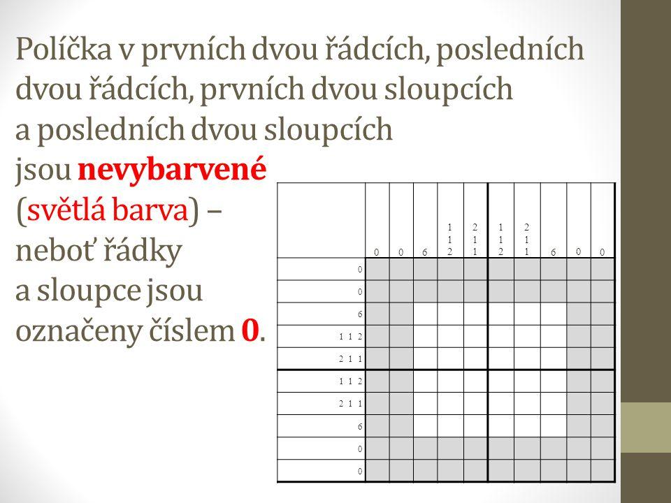 Políčka v prvních dvou řádcích, posledních dvou řádcích, prvních dvou sloupcích a posledních dvou sloupcích jsou nevybarvené (světlá barva) – neboť řádky a sloupce jsou označeny číslem 0.