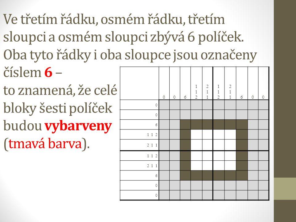 Ve třetím řádku, osmém řádku, třetím sloupci a osmém sloupci zbývá 6 políček. Oba tyto řádky i oba sloupce jsou označeny číslem 6 – to znamená, že celé bloky šesti políček budou vybarveny (tmavá barva).