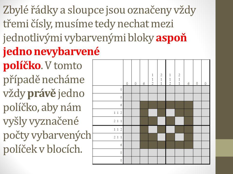 Zbylé řádky a sloupce jsou označeny vždy třemi čísly, musíme tedy nechat mezi jednotlivými vybarvenými bloky aspoň jedno nevybarvené políčko. V tomto případě necháme vždy právě jedno políčko, aby nám vyšly vyznačené počty vybarvených políček v blocích.