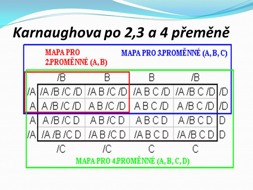 Karnaughova po 2,3 a 4 přeměně