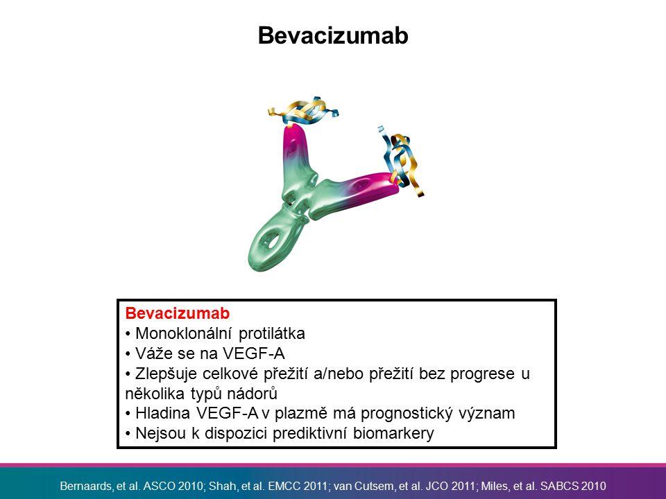 Bevacizumab Bevacizumab Monoklonální protilátka Váže se na VEGF-A