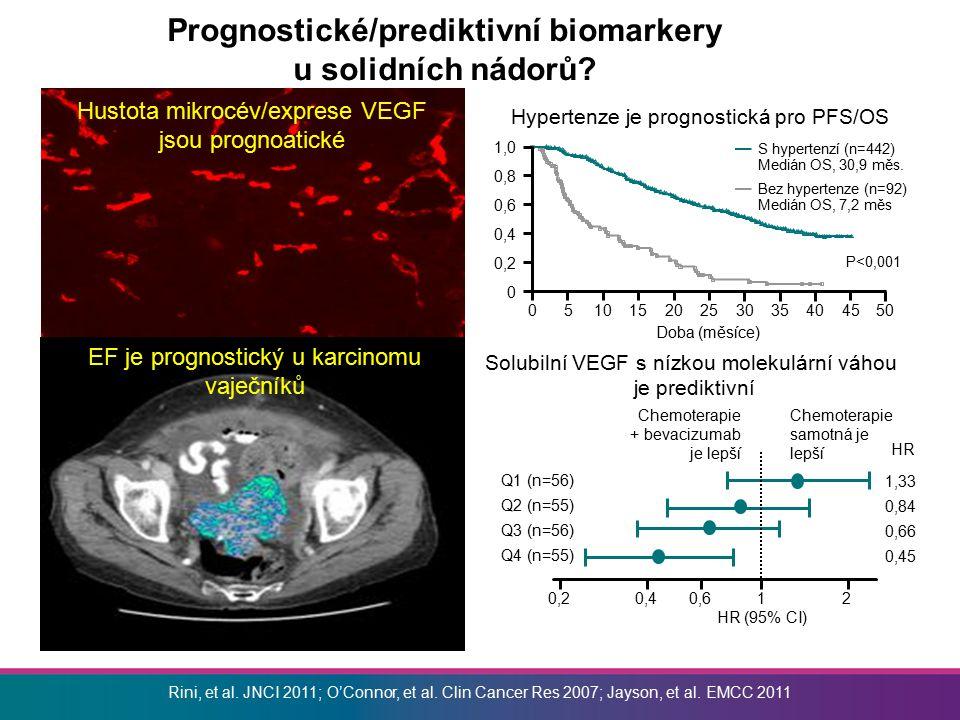 Prognostické/prediktivní biomarkery u solidních nádorů